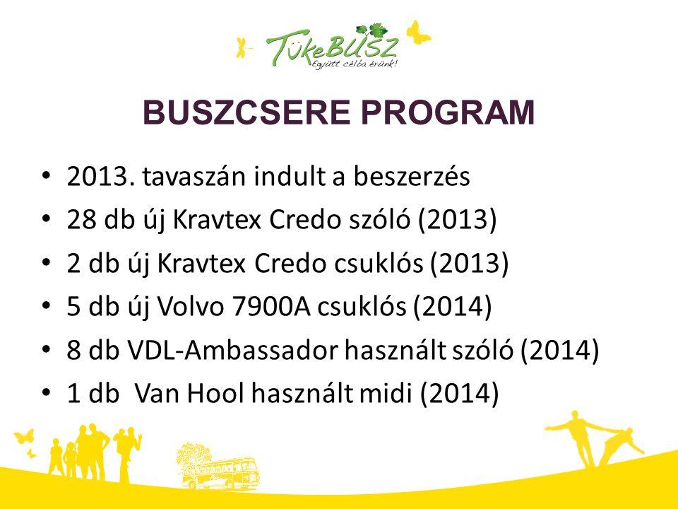 BUSZCSERE PROGRAM 2013. tavaszán indult a beszerzés 28 db új Kravtex Credo szóló (2013) 2 db új Kravtex Credo csuklós (2013) 5 db új Volvo 7900A csukl