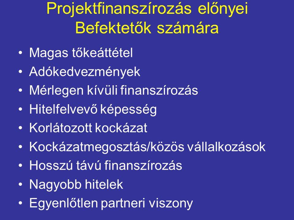 A projektfinanszírozás hitelpiacai Lízingfinanszírozás Két formája van: Tőkeáttétes lízing: pl.: Szintetikus lízing Garantált lízing Lízingfinanszírozással nem lehet földvásárlást finanszírozni.