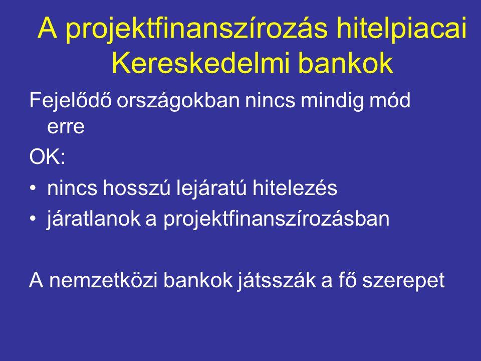 A projektfinanszírozás hitelpiacai Kereskedelmi bankok Fejelődő országokban nincs mindig mód erre OK: nincs hosszú lejáratú hitelezés járatlanok a pro