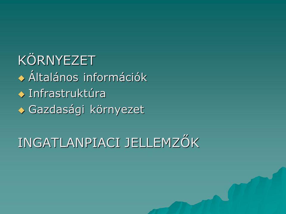 KÖRNYEZET  Általános információk  Infrastruktúra  Gazdasági környezet INGATLANPIACI JELLEMZŐK