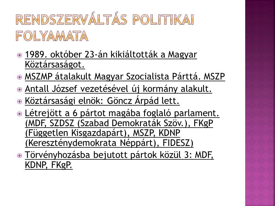  1989. október 23-án kikiáltották a Magyar Köztársaságot.