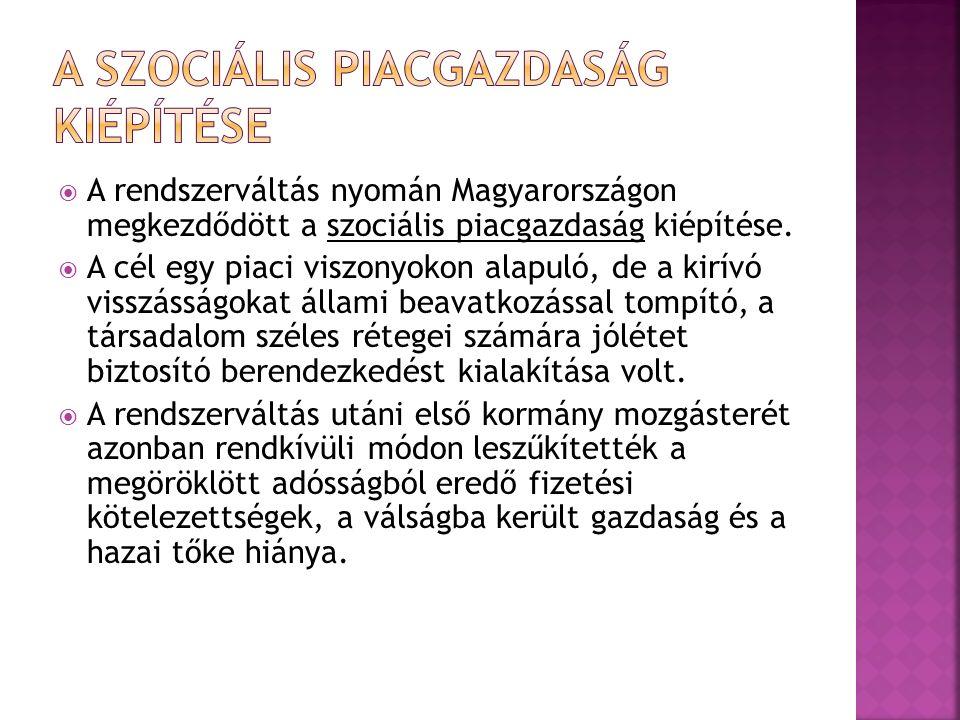  A rendszerváltás nyomán Magyarországon megkezdődött a szociális piacgazdaság kiépítése.