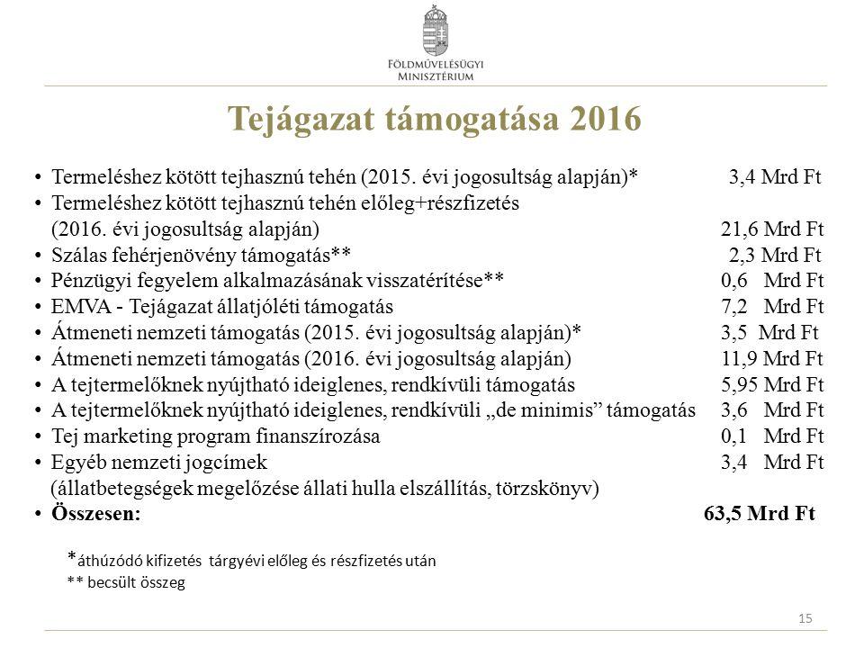 Tejágazat támogatása 2016 15 Termeléshez kötött tejhasznú tehén (2015.