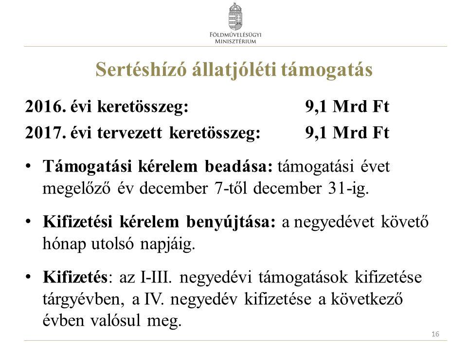 Sertéshízó állatjóléti támogatás 2016. évi keretösszeg: 9,1 Mrd Ft 2017.