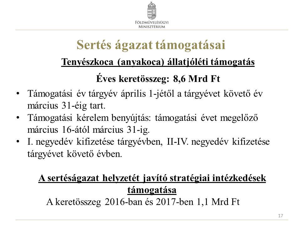 Sertés ágazat támogatásai Tenyészkoca (anyakoca) állatjóléti támogatás Éves keretösszeg: 8,6 Mrd Ft Támogatási év tárgyév április 1-jétől a tárgyévet követő év március 31-éig tart.