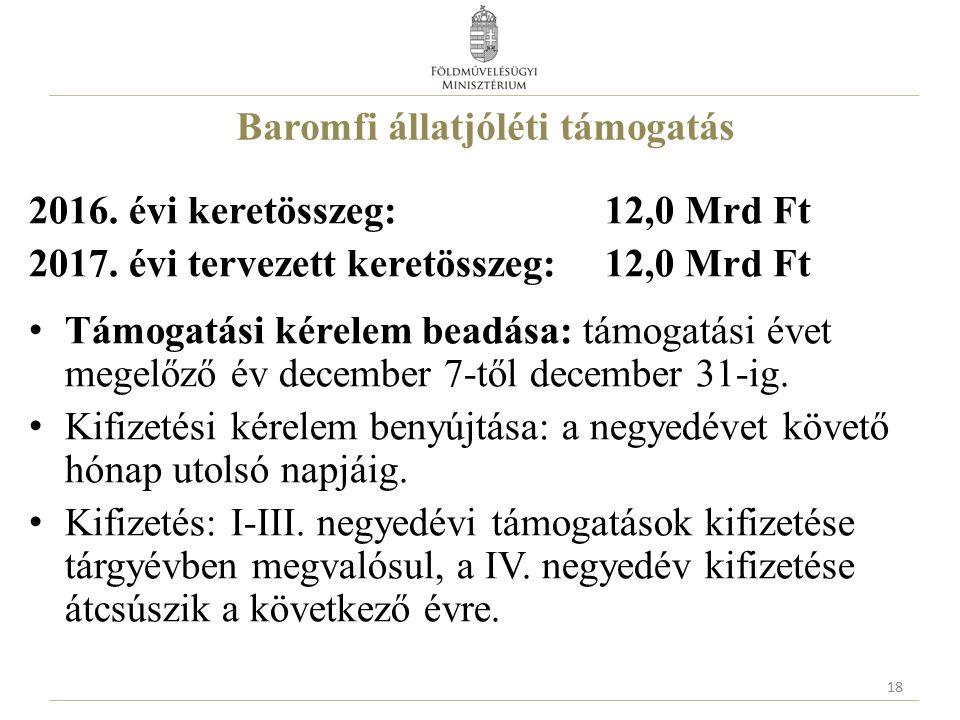 Baromfi állatjóléti támogatás 2016. évi keretösszeg: 12,0 Mrd Ft 2017.