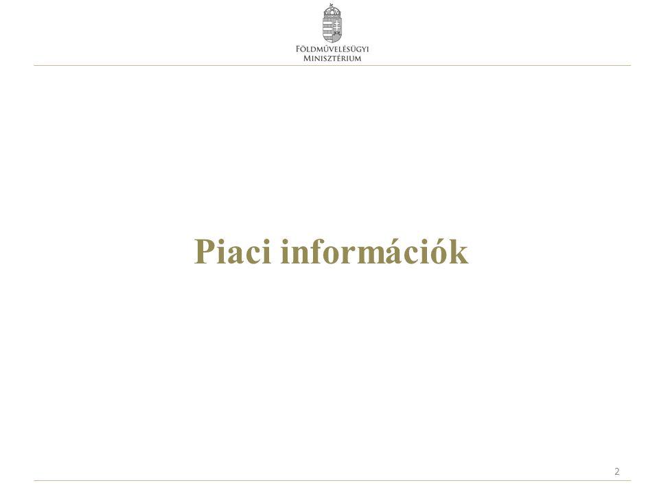 Piaci információk 2