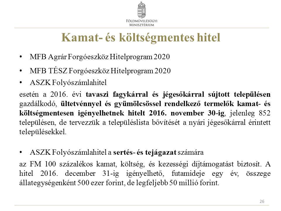MFB Agrár Forgóeszköz Hitelprogram 2020 MFB TÉSZ Forgóeszköz Hitelprogram 2020 ASZK Folyószámlahitel esetén a 2016.