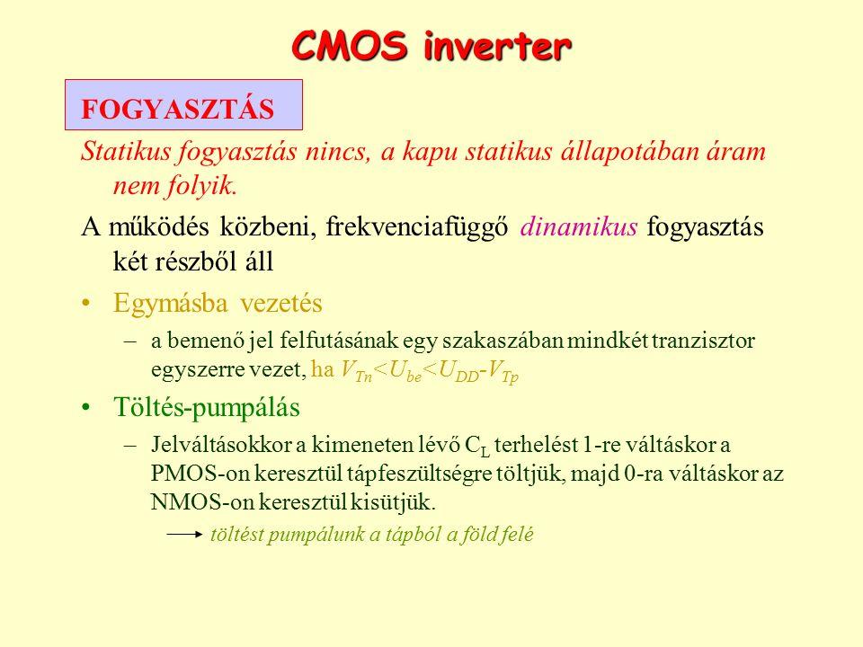 CMOS inverter FOGYASZTÁS Statikus fogyasztás nincs, a kapu statikus állapotában áram nem folyik. A működés közbeni, frekvenciafüggő dinamikus fogyaszt