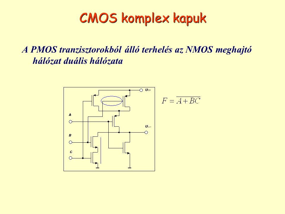 CMOS komplex kapuk A PMOS tranzisztorokból álló terhelés az NMOS meghajtó hálózat duális hálózata