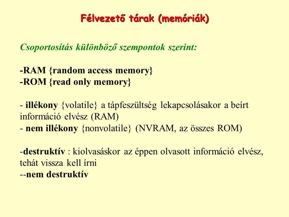 Csoportosítás különböző szempontok szerint: -RAM{random access memory} -ROM{read only memory} - illékony {volatile} a tápfeszültség lekapcsolásakor a