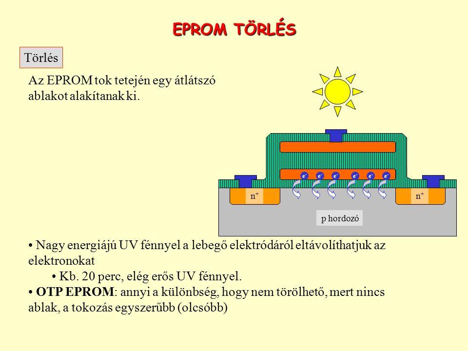 Nagy energiájú UV fénnyel a lebegő elektródáról eltávolíthatjuk az elektronokat Kb. 20 perc, elég erős UV fénnyel. OTP EPROM: annyi a különbség, hogy
