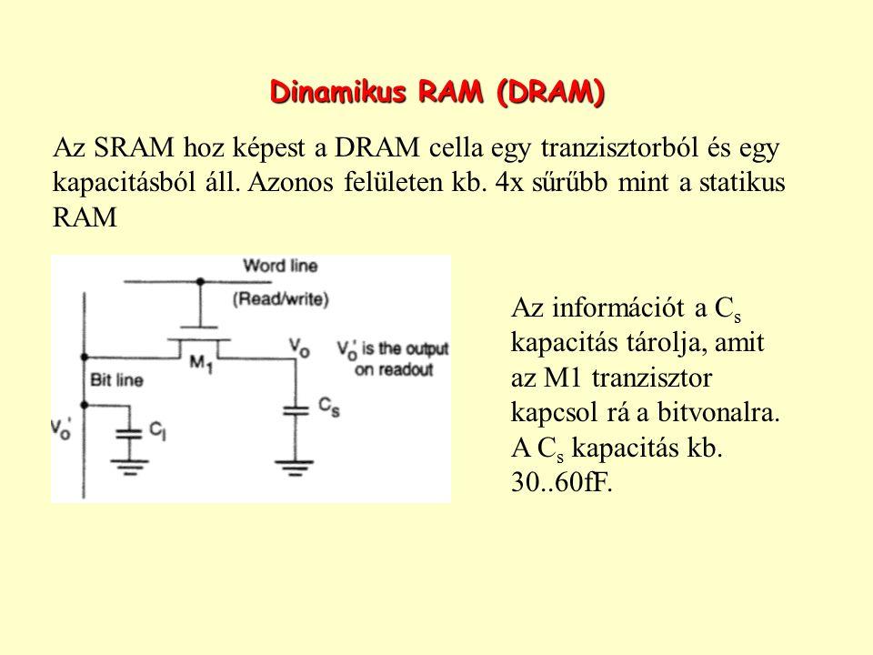 Dinamikus RAM (DRAM) Az SRAM hoz képest a DRAM cella egy tranzisztorból és egy kapacitásból áll. Azonos felületen kb. 4x sűrűbb mint a statikus RAM Az