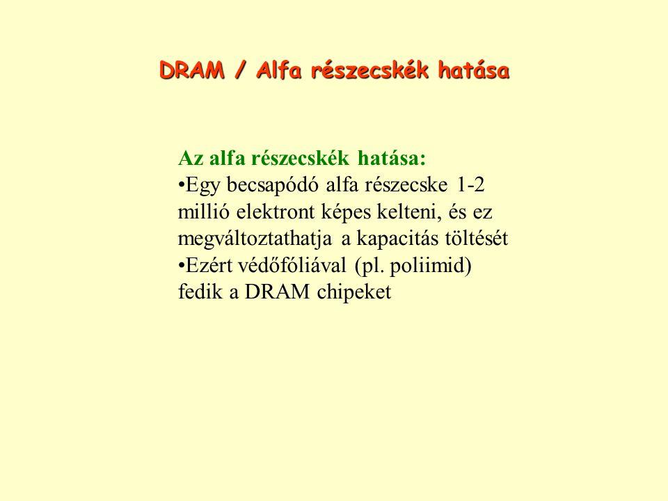DRAM / Alfa részecskék hatása Az alfa részecskék hatása: Egy becsapódó alfa részecske 1-2 millió elektront képes kelteni, és ez megváltoztathatja a ka