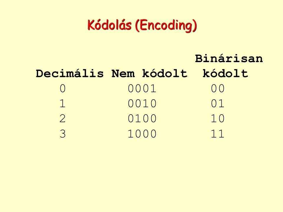 Kódolás (Encoding) Binárisan Decimális Nem kódolt kódolt 0 0001 00 1 0010 01 2 0100 10 3 1000 11