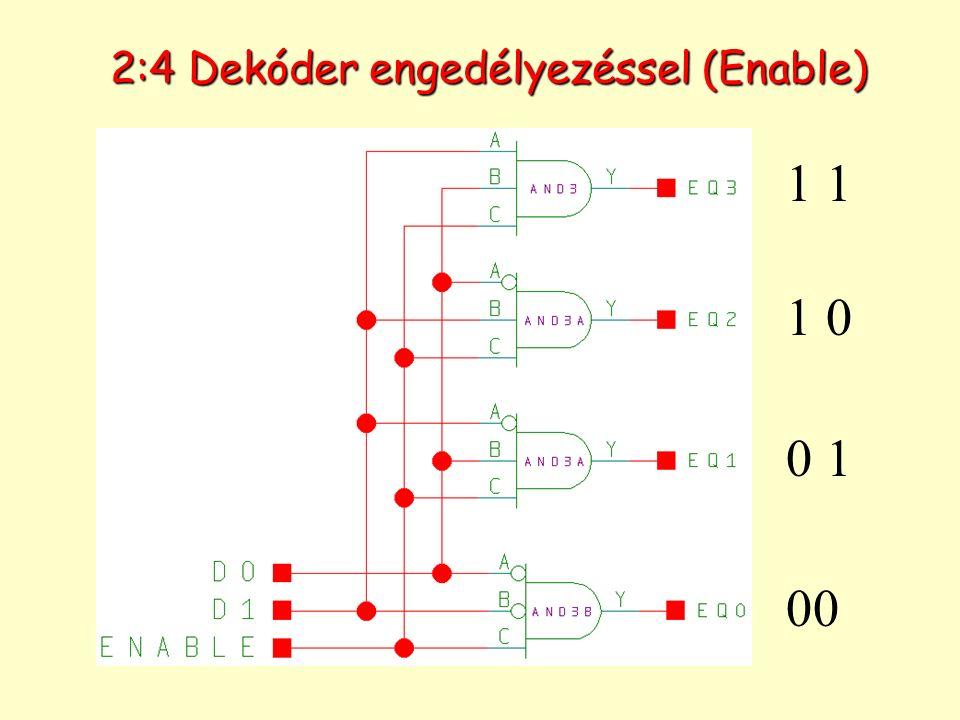 2:4 Dekóder engedélyezéssel (Enable) 1 1 0 0 1 00