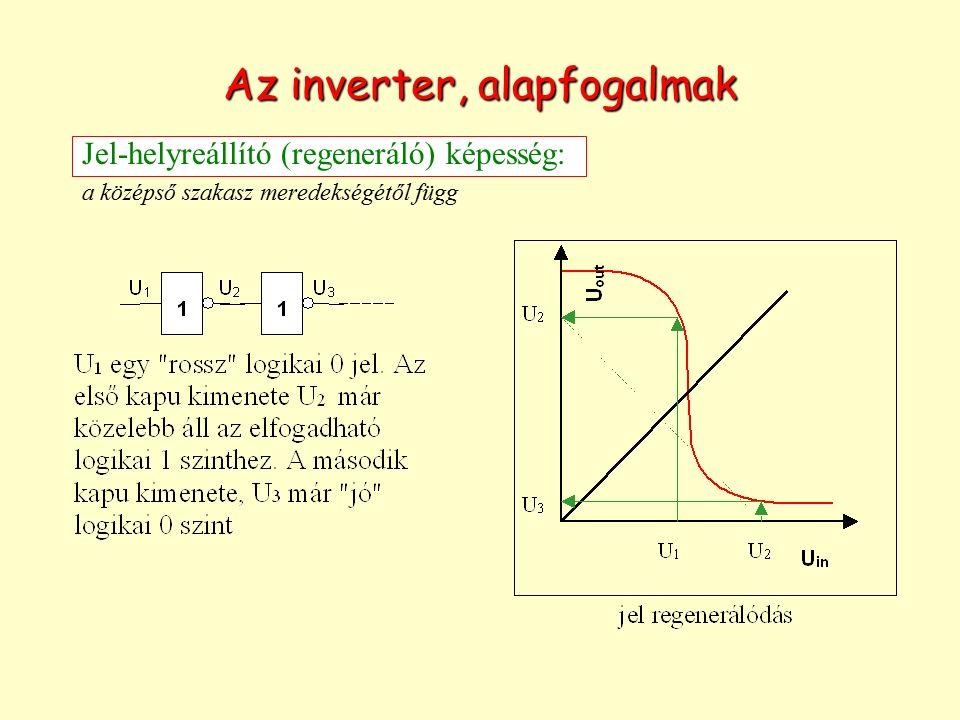 Jel-helyreállító (regeneráló) képesség: a középső szakasz meredekségétől függ Az inverter, alapfogalmak