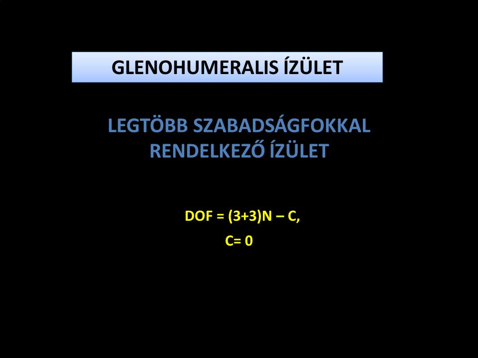 75 o 40 o sternoclavicularis 20 o acromioclavicularis Frontális sík 120 o glenohumeral Abduction 90 - 120 o  135 o 90 o aktív 120 o passzív
