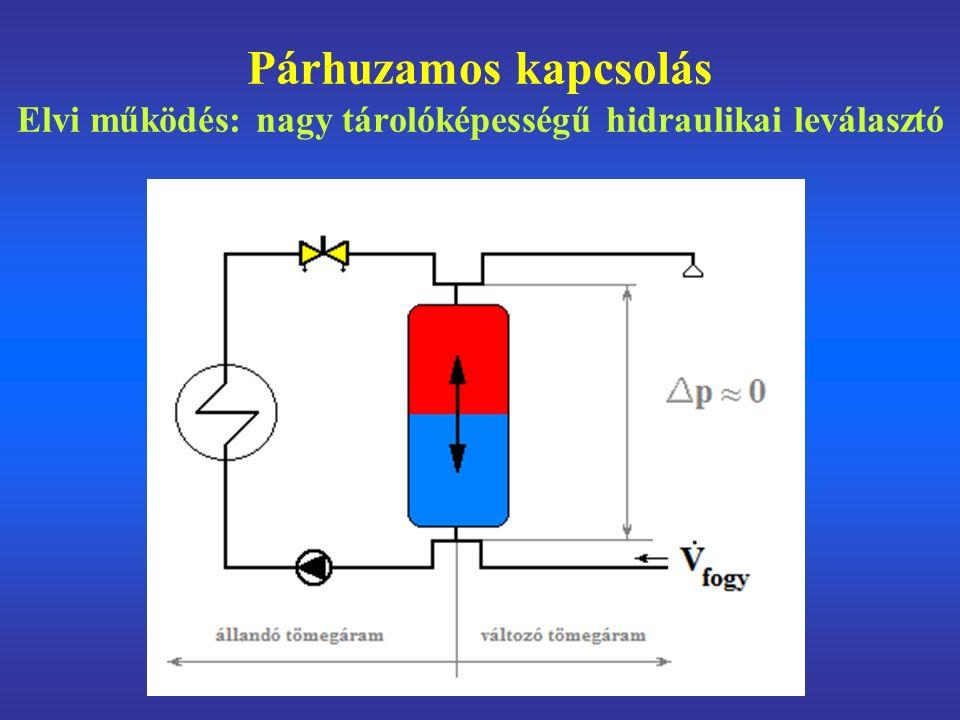 Párhuzamos kapcsolás Elvi működés: nagy tárolóképességű hidraulikai leválasztó