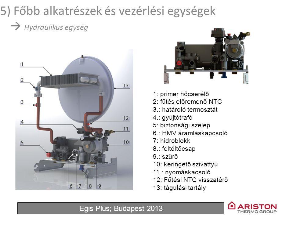 June'11Egis Plus 6 5) Főbb alkatrészek és vezérlési egységek  Hydraulikus egység 1: primer hőcserélő 2: fűtés előremenő NTC 3.: határoló termosztát 4.: gyújtótrafó 5: biztonsági szelep 6.: HMV áramláskapcsoló 7: hidroblokk 8.: feltöltőcsap 9.: szűrő 10: keringető szivattyú 11.: nyomáskacsoló 12: Fűtési NTC visszatérő 13: tágulási tartály Egis Plus; Budapest 2013
