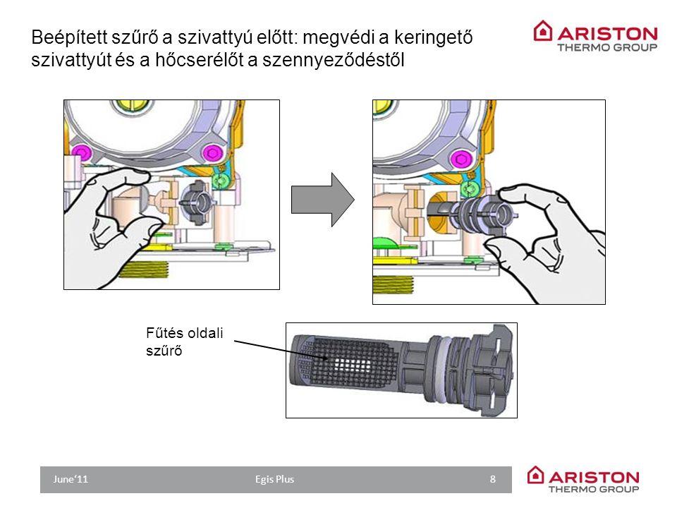 June'11Egis Plus 9 5) Főbb alkatrészek és vezérlési egységek  Kijelző MEGNEVEZÉSEK 1Kijelző5Nyár/Tél gomb 2Nyomásmérő óra6Reszet gomb 3HMV hőmérséklet és program navigálási gomb7Fűtési hőfokszabályozó és OK / ESC gomb 4ON/OFF gomb Egis Plus; Budapest 2013