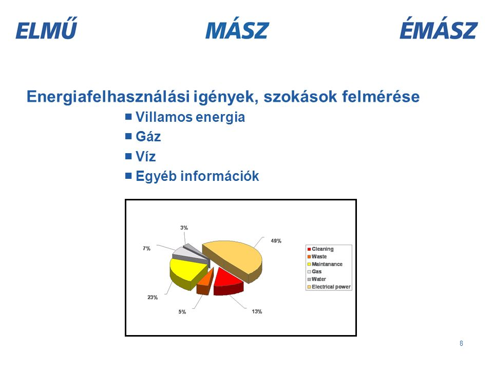 8 Energiafelhasználási igények, szokások felmérése ■ Villamos energia ■ Gáz ■ Víz ■ Egyéb információk