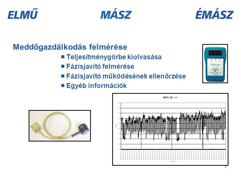 20 Villamos bekapcsolás feltételei: ■ A hőszivattyú berendezés üzemeltetéséhez kínált kedvezményes tarifa igénybevételéhez hangfrekvenciás vezérlővel ellátott külön mérőórára van szükség.