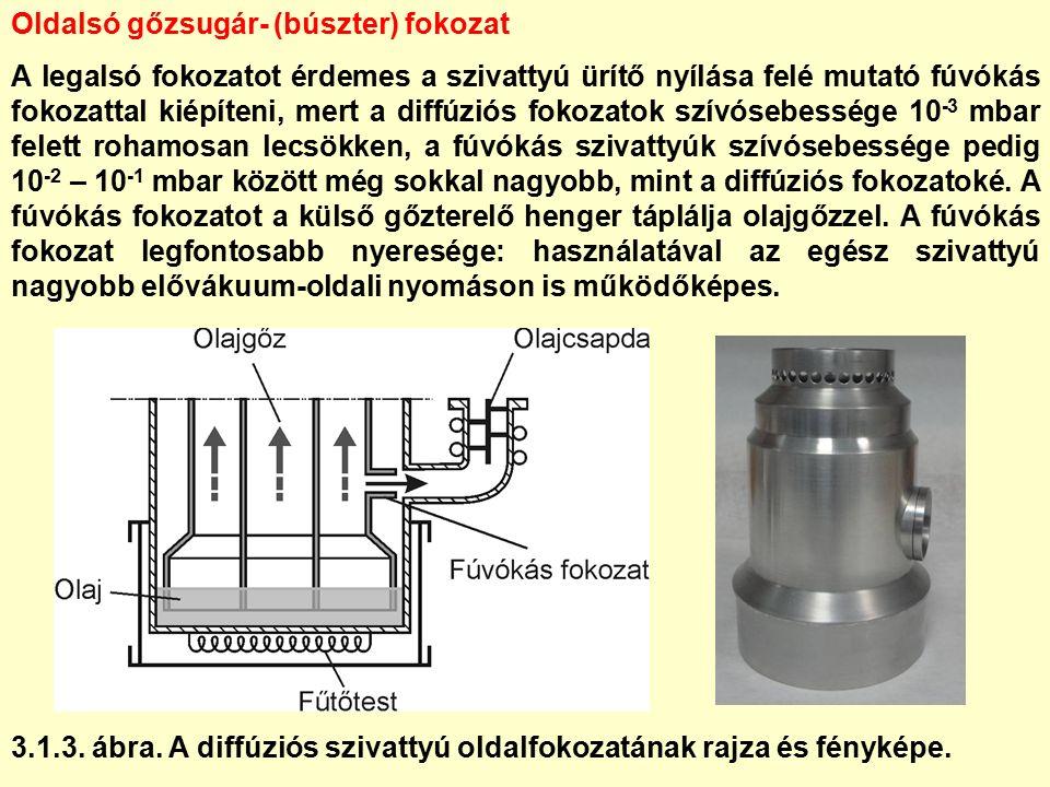 Oldalsó gőzsugár- (búszter) fokozat A legalsó fokozatot érdemes a szivattyú ürítő nyílása felé mutató fúvókás fokozattal kiépíteni, mert a diffúziós fokozatok szívósebessége 10 -3 mbar felett rohamosan lecsökken, a fúvókás szivattyúk szívósebessége pedig 10 -2 – 10 -1 mbar között még sokkal nagyobb, mint a diffúziós fokozatoké.