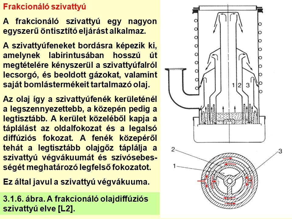 Frakcionáló szivattyú A frakcionáló szivattyú egy nagyon egyszerű öntisztító eljárást alkalmaz. A szivattyúfeneket bordásra képezik ki, amelynek labir