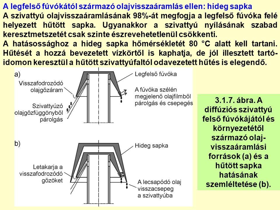 3.1.7. ábra. A diffúziós szivattyú felső fúvókájától és környezetétől származó olaj- visszaáramlási források (a) és a hűtött sapka hatásának szemlélte