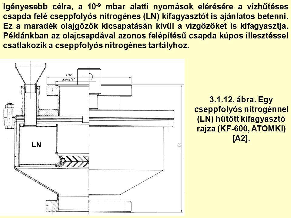 LN Igényesebb célra, a 10 -9 mbar alatti nyomások elérésére a vízhűtéses csapda felé cseppfolyós nitrogénes (LN) kifagyasztót is ajánlatos betenni. Ez
