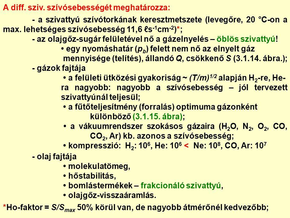 A diff. sziv. szívósebességét meghatározza: - a szivattyú szívótorkának keresztmetszete (levegőre, 20 °C-on a max. lehetséges szívósebesség 11,6 ℓs -1