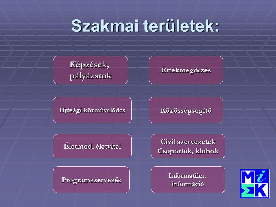 Szakmai területek: Képzések,pályázatokÉrtékmegőrzés Közösségsegítő Ifjúsági közművelődés Civil szervezetek Csoportok, klubok Életmód, életvitel ProgramszervezésInformatika,információ