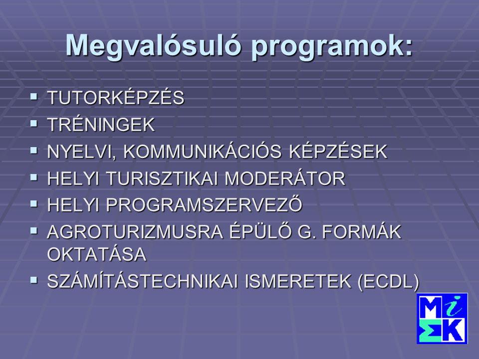 Megvalósuló programok:  TUTORKÉPZÉS  TRÉNINGEK  NYELVI, KOMMUNIKÁCIÓS KÉPZÉSEK  HELYI TURISZTIKAI MODERÁTOR  HELYI PROGRAMSZERVEZŐ  AGROTURIZMUSRA ÉPÜLŐ G.
