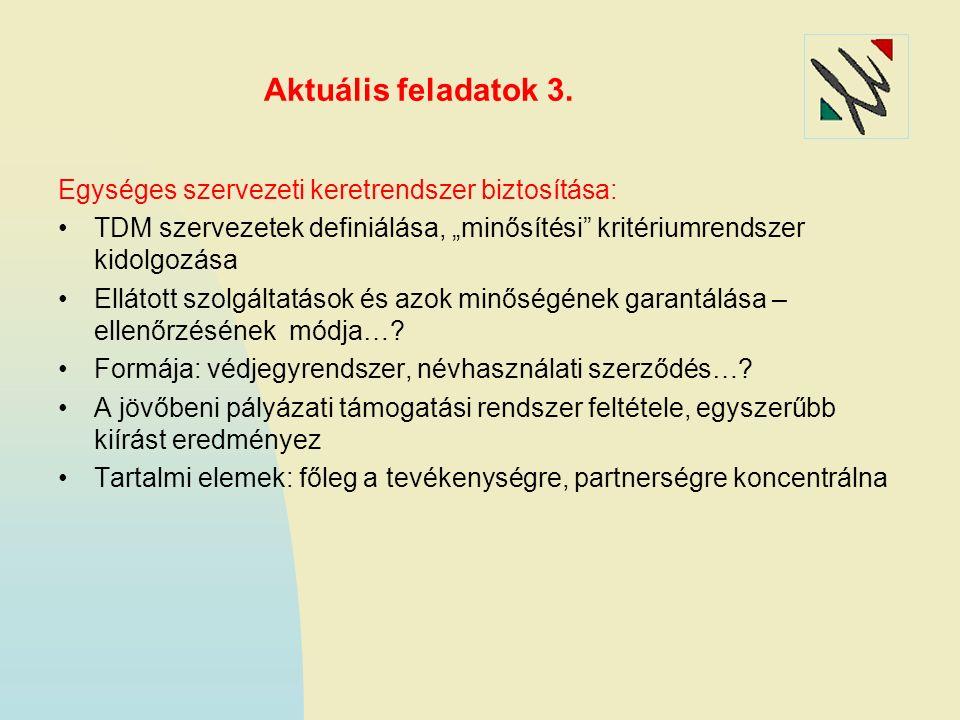 Aktuális feladatok 3.