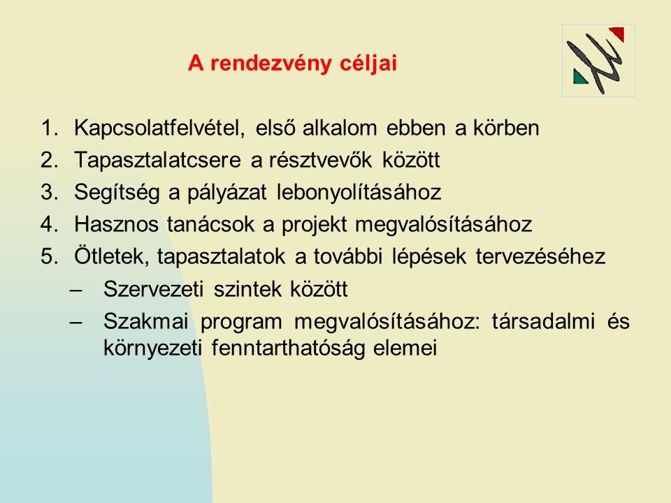 A rendezvény céljai 1.Kapcsolatfelvétel, első alkalom ebben a körben 2.Tapasztalatcsere a résztvevők között 3.Segítség a pályázat lebonyolításához 4.Hasznos tanácsok a projekt megvalósításához 5.Ötletek, tapasztalatok a további lépések tervezéséhez –Szervezeti szintek között –Szakmai program megvalósításához: társadalmi és környezeti fenntarthatóság elemei