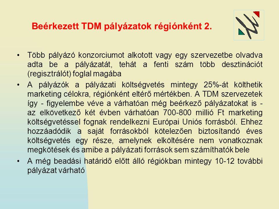 Beérkezett TDM pályázatok régiónként 2. Több pályázó konzorciumot alkotott vagy egy szervezetbe olvadva adta be a pályázatát, tehát a fenti szám több