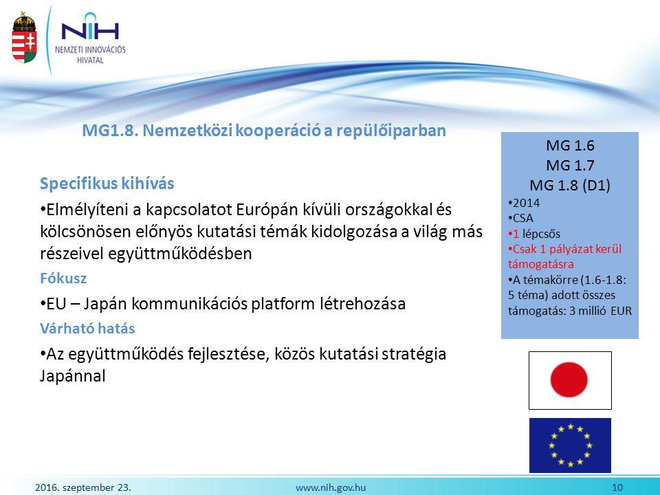 2016. szeptember 23. 10www.nih.gov.hu MG1.8.