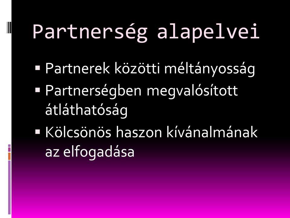 Partnerség alapelvei  Partnerek közötti méltányosság  Partnerségben megvalósított átláthatóság  Kölcsönös haszon kívánalmának az elfogadása