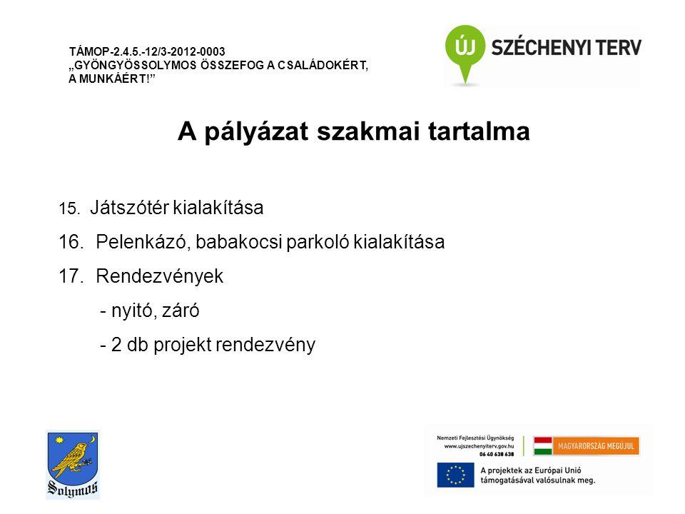 """A pályázat szakmai tartalma TÁMOP-2.4.5.-12/3-2012-0003 """"GYÖNGYÖSSOLYMOS ÖSSZEFOG A CSALÁDOKÉRT, A MUNKÁÉRT! 15."""