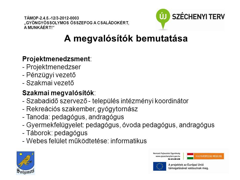 """A megvalósítók bemutatása TÁMOP-2.4.5.-12/3-2012-0003 """"GYÖNGYÖSSOLYMOS ÖSSZEFOG A CSALÁDOKÉRT, A MUNKÁÉRT! Projektmenedzsment: - Projektmenedzser - Pénzügyi vezető - Szakmai vezető Szakmai megvalósítók: - Szabadidő szervező - település intézményi koordinátor - Rekreációs szakember, gyógytornász - Tanoda: pedagógus, andragógus - Gyermekfelügyelet: pedagógus, óvoda pedagógus, andragógus - Táborok: pedagógus - Webes felület működtetése: informatikus"""