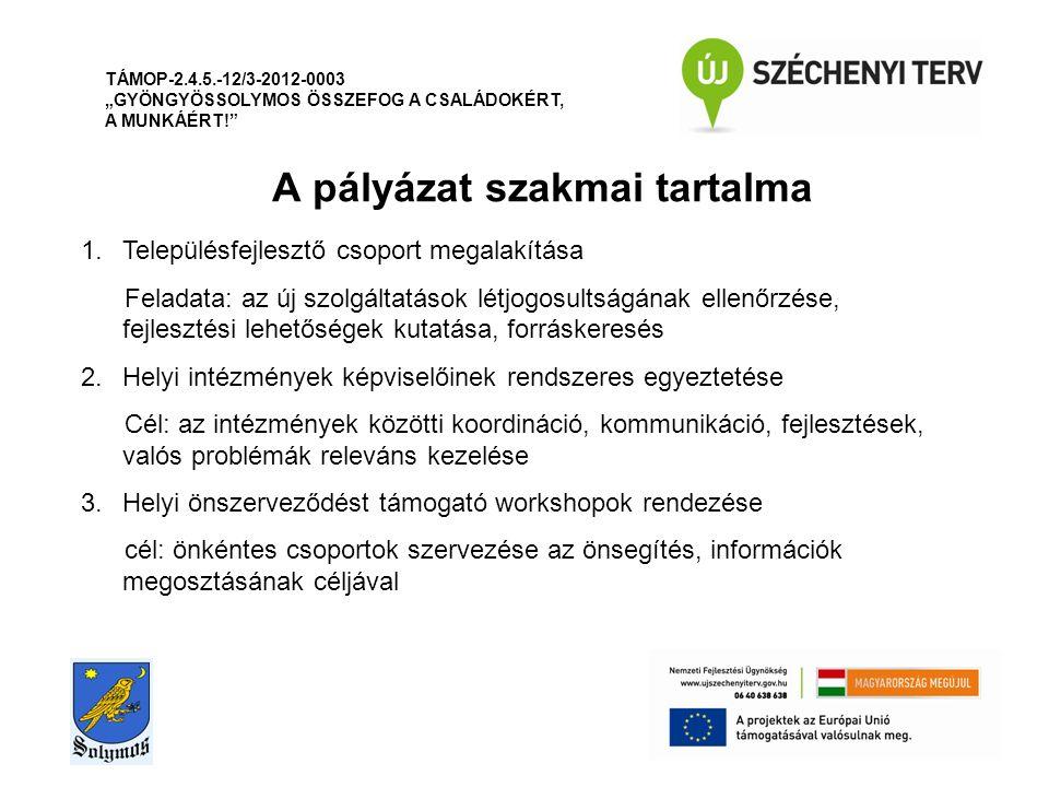 """A pályázat szakmai tartalma TÁMOP-2.4.5.-12/3-2012-0003 """"GYÖNGYÖSSOLYMOS ÖSSZEFOG A CSALÁDOKÉRT, A MUNKÁÉRT! 1.Településfejlesztő csoport megalakítása Feladata: az új szolgáltatások létjogosultságának ellenőrzése, fejlesztési lehetőségek kutatása, forráskeresés 2.Helyi intézmények képviselőinek rendszeres egyeztetése Cél: az intézmények közötti koordináció, kommunikáció, fejlesztések, valós problémák releváns kezelése 3.Helyi önszerveződést támogató workshopok rendezése cél: önkéntes csoportok szervezése az önsegítés, információk megosztásának céljával"""