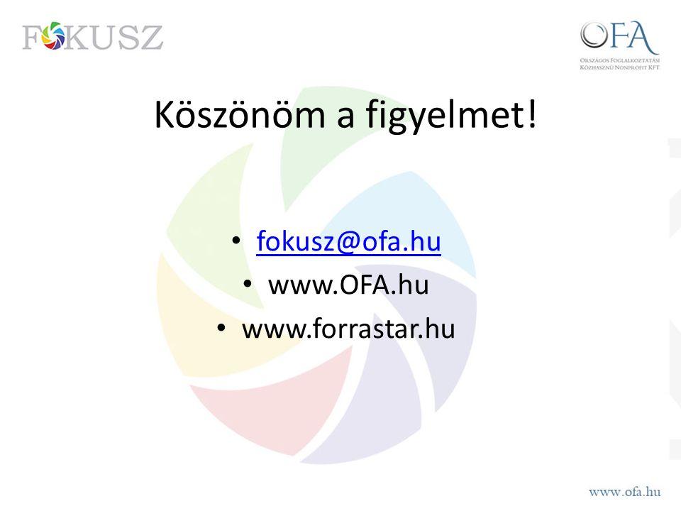 Köszönöm a figyelmet! fokusz@ofa.hu www.OFA.hu www.forrastar.hu