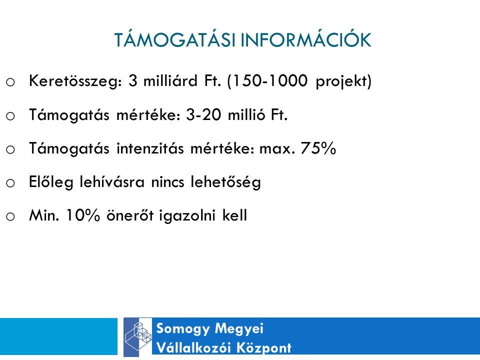 TÁMOGATÁSI INFORMÁCIÓK Somogy Megyei Vállalkozói Központ o Keretösszeg: 3 milliárd Ft.