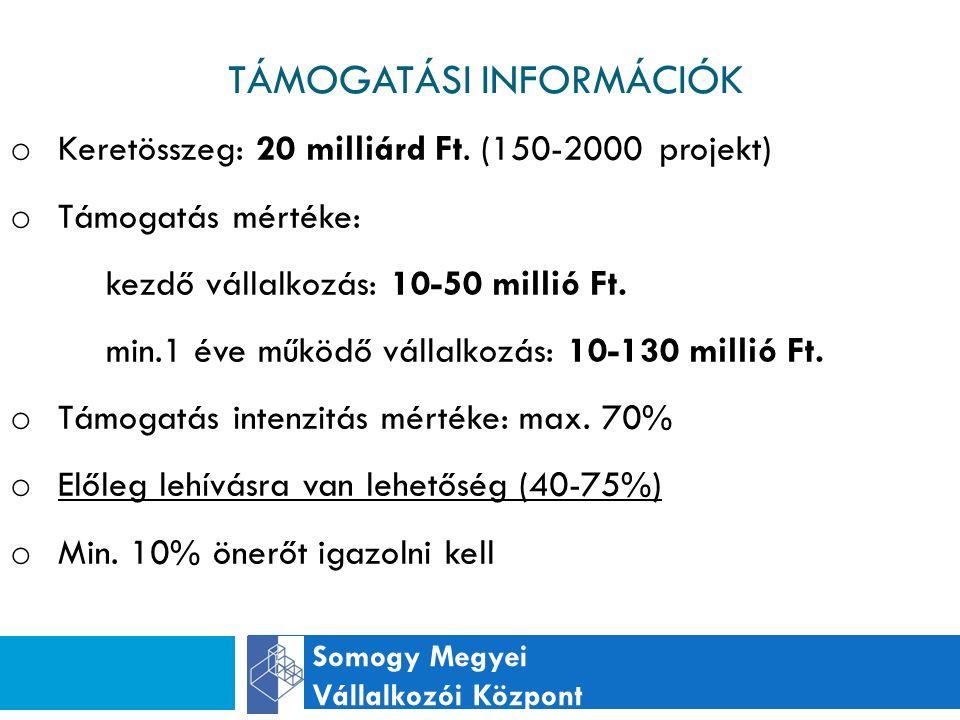 TÁMOGATÁSI INFORMÁCIÓK Somogy Megyei Vállalkozói Központ o Keretösszeg: 20 milliárd Ft.