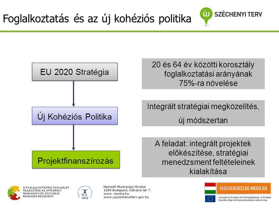 Foglalkoztatás és az új kohéziós politika EU 2020 Stratégia 20 és 64 év közötti korosztály foglalkoztatási arányának 75%-ra növelése Új Kohéziós Politika Integrált stratégiai megközelítés, új módszertan Projektfinanszírozás A feladat: integrált projektek előkészítése, stratégiai menedzsment feltételeinek kialakítása