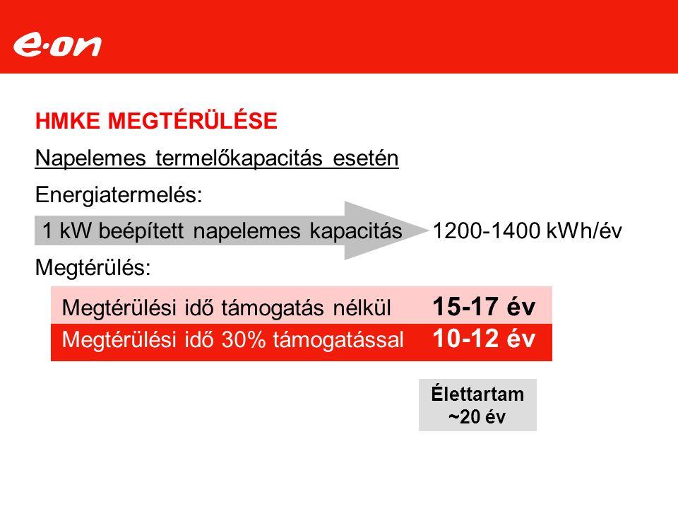 Élettartam ~20 év HMKE MEGTÉRÜLÉSE Napelemes termelőkapacitás esetén Energiatermelés: 1 kW beépített napelemes kapacitás 1200-1400 kWh/év Megtérülés: Megtérülési idő támogatás nélkül 15-17 év Megtérülési idő 30% támogatással 10-12 év