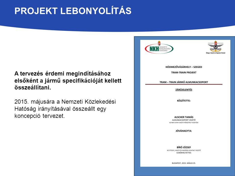 PROJEKT LEBONYOLÍTÁS Az engedélyes tervezés folyamata 2015.