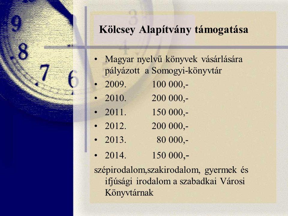 Kölcsey Alapítvány támogatása Magyar nyelvű könyvek vásárlására pályázott a Somogyi-könyvtár 2009.