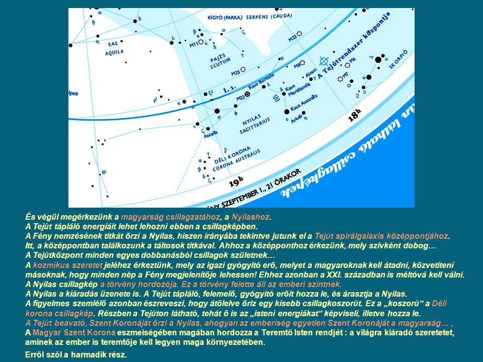 És végül megérkezünk a magyarság csillagzatához, a Nyilashoz. A Tejút tápláló energiáit lehet lehozni ebben a csillagképben. A Fény nemzésének titkát